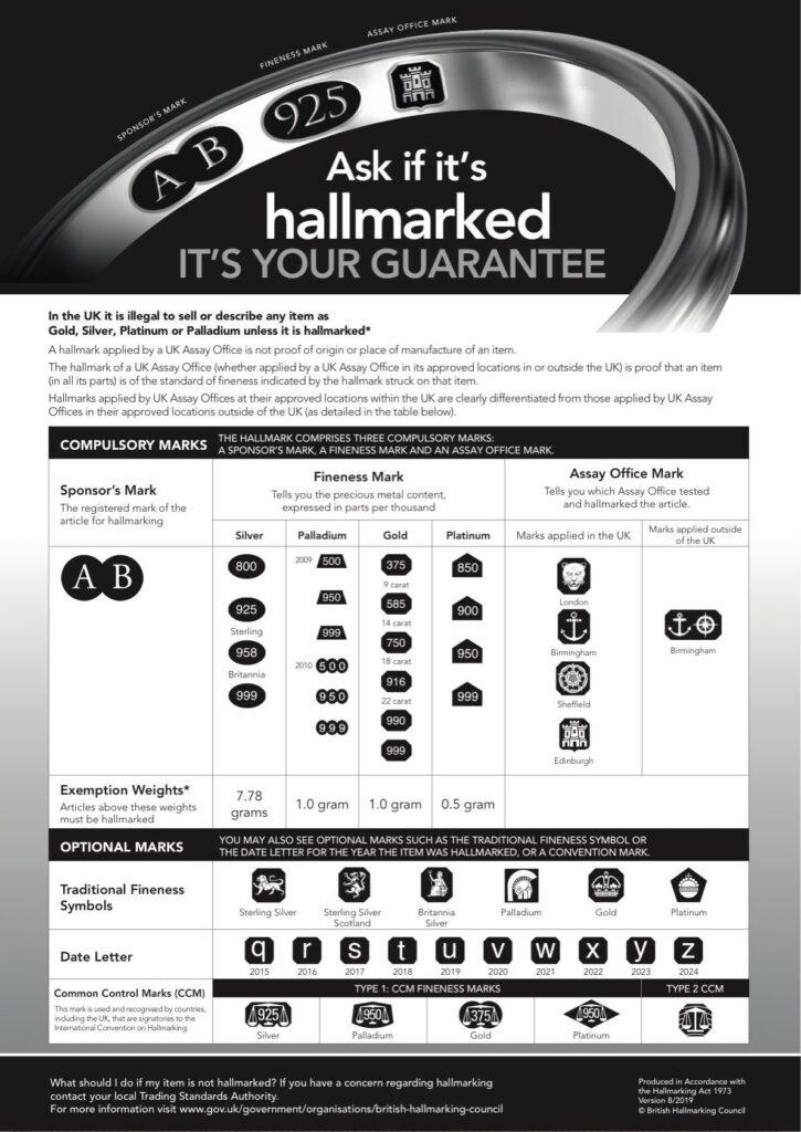 Hallmarking notice